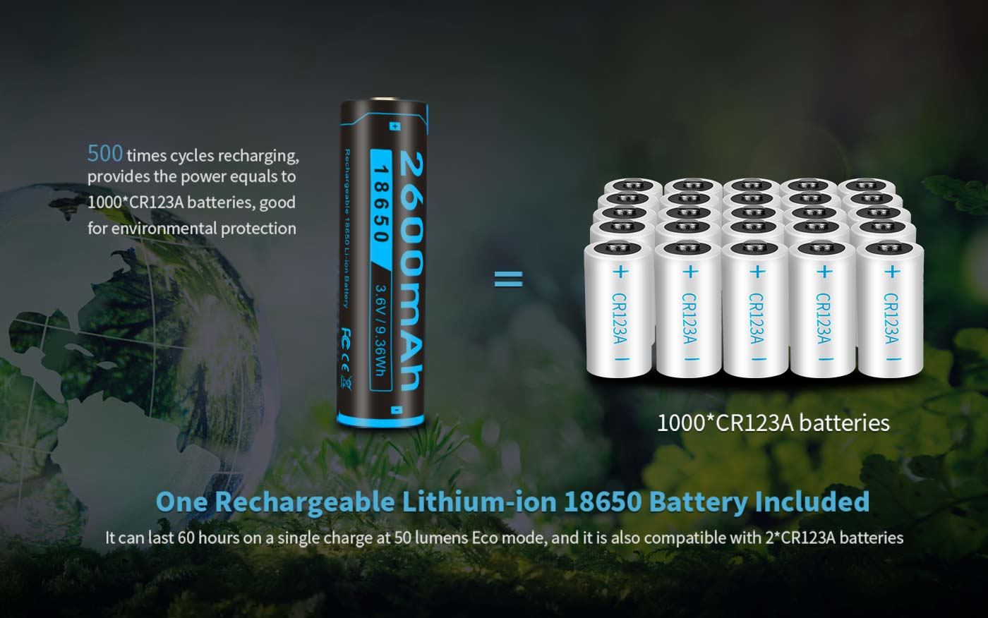 high capacity battery headlamp, led headtorch, headlamp rechargeable