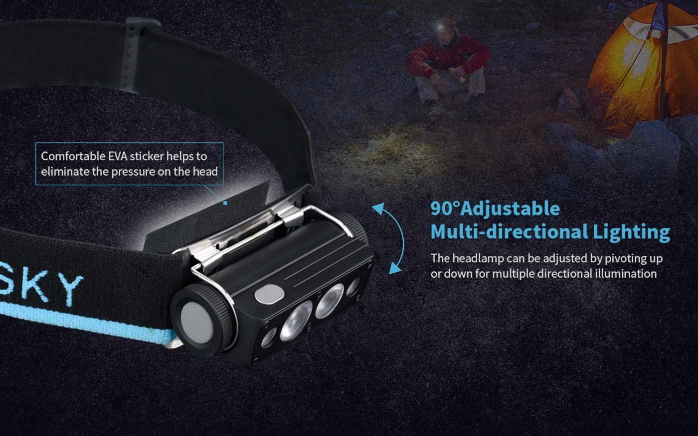 adjustable headlamp, adjustable head flashlight, adjustable angle flashlight torch