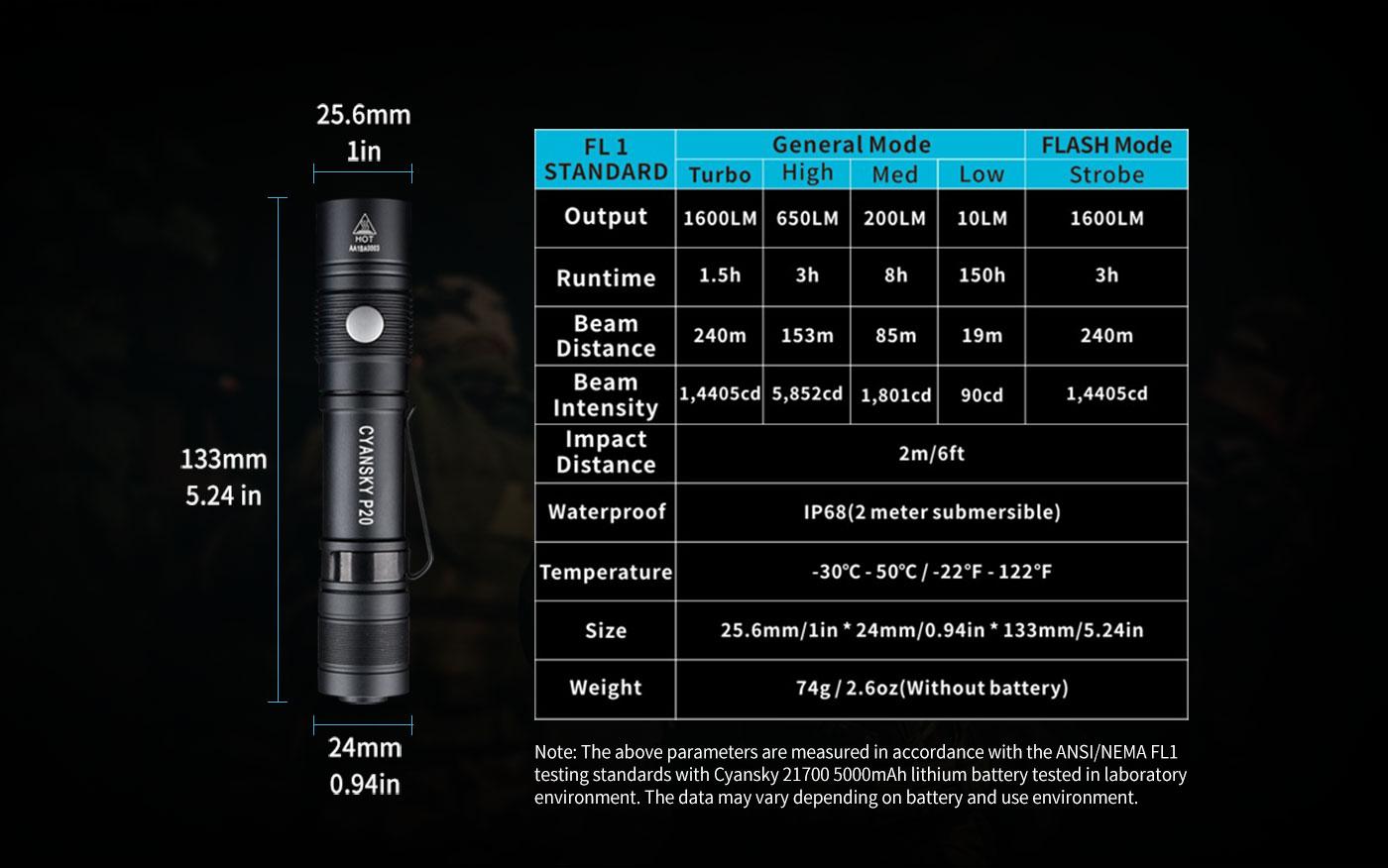 best torch for trekking, best outdoor flashlight parameters