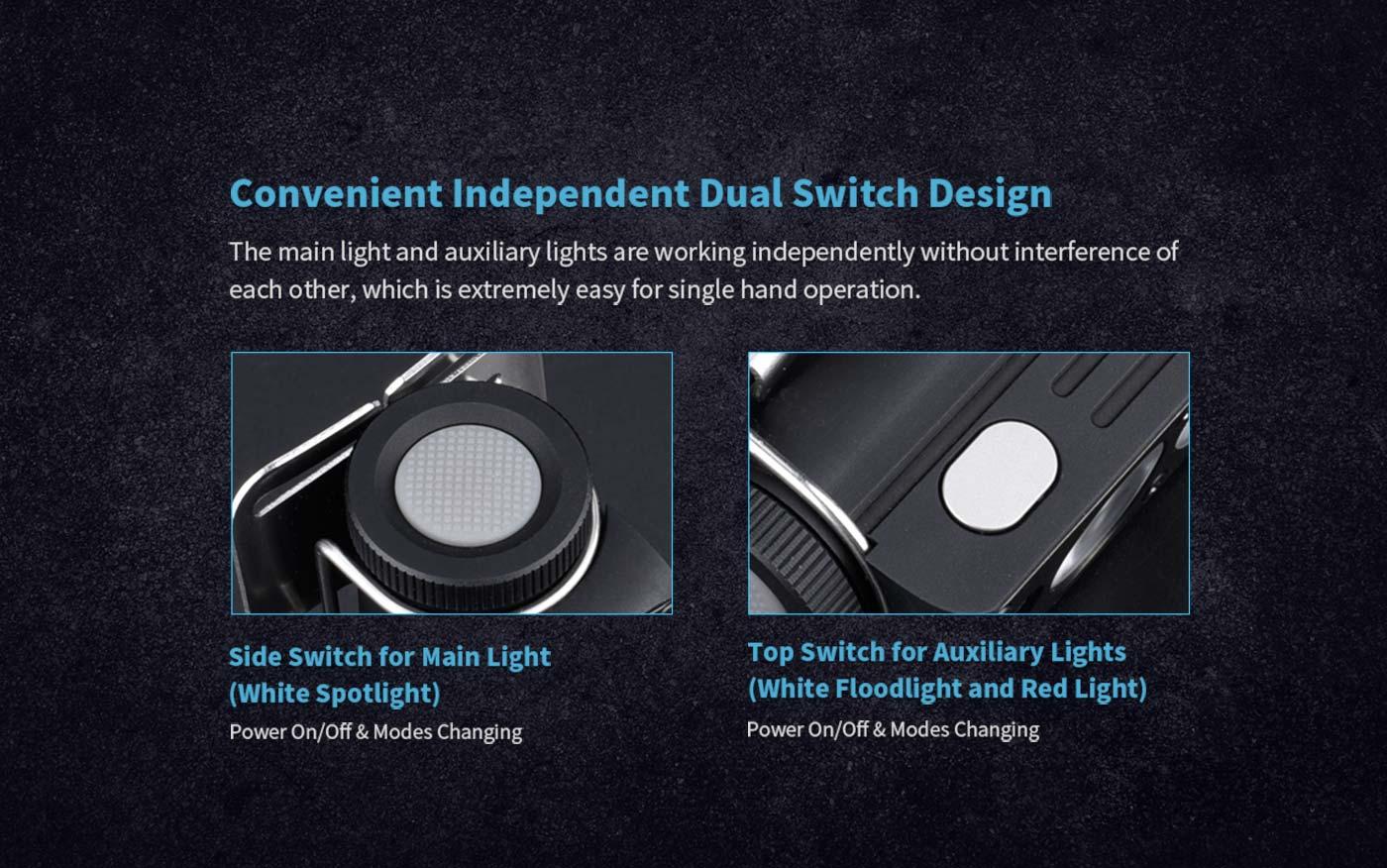 triple output led headlamp, running head torch, high performance headlamp