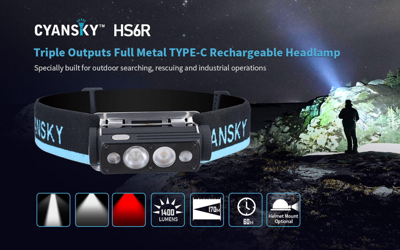 rechargeable led headlamp, head flashlight, rechargeable head torch