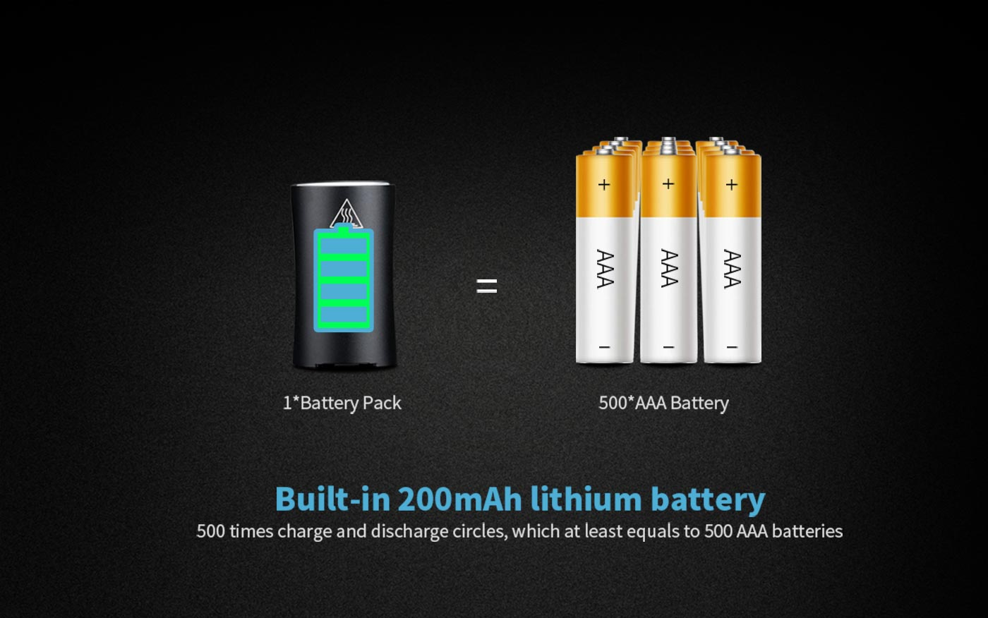 long lasting keychain light, bright and mini edc flashlight