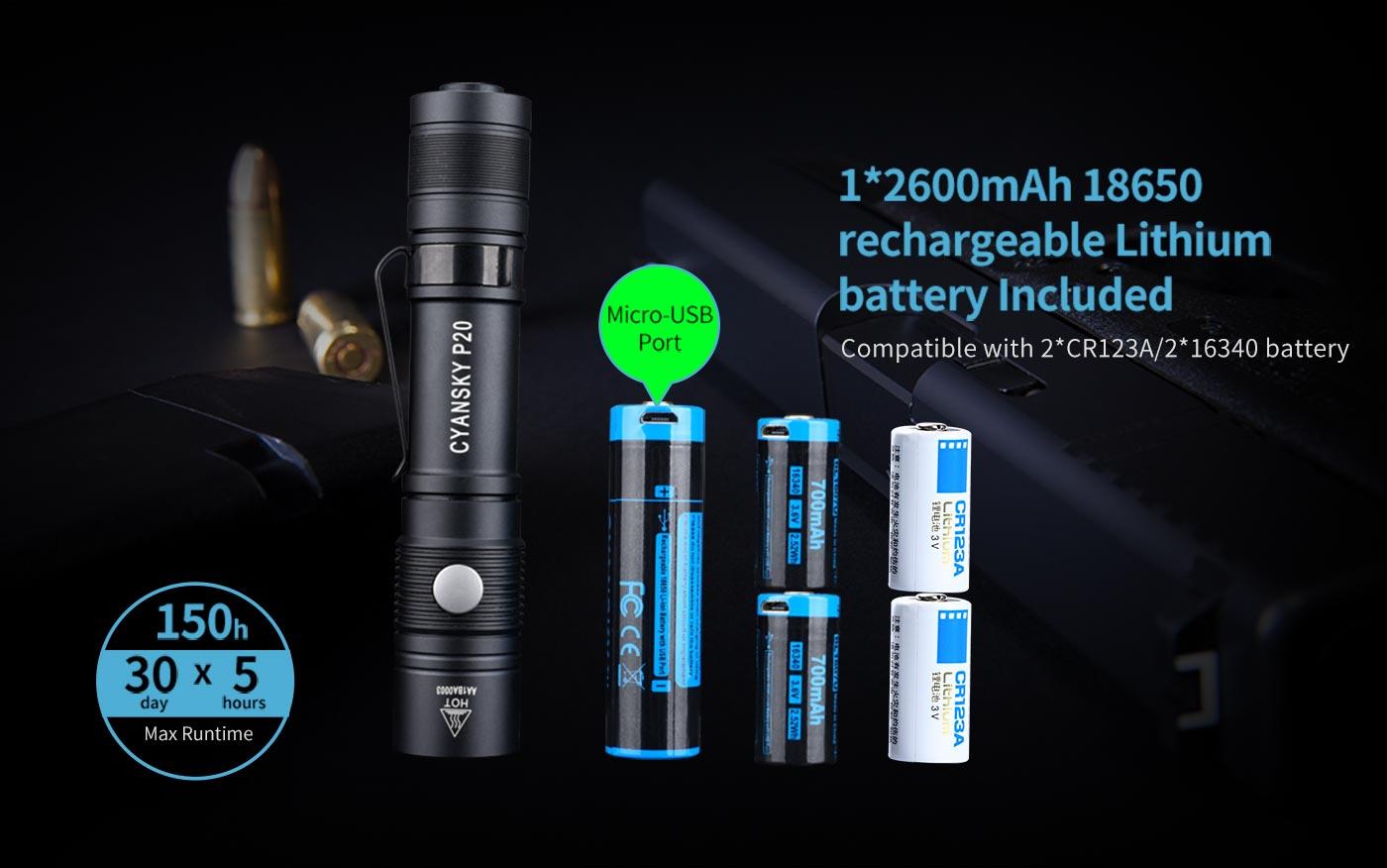 best backpacking flashlight, backpack flashlight, led flashlight with clip