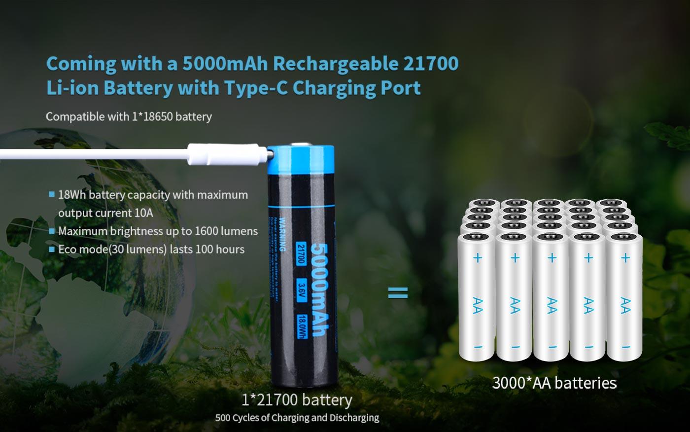 21700 battery led flashlight, led flashlight tactical, 18650 tactical flashlight