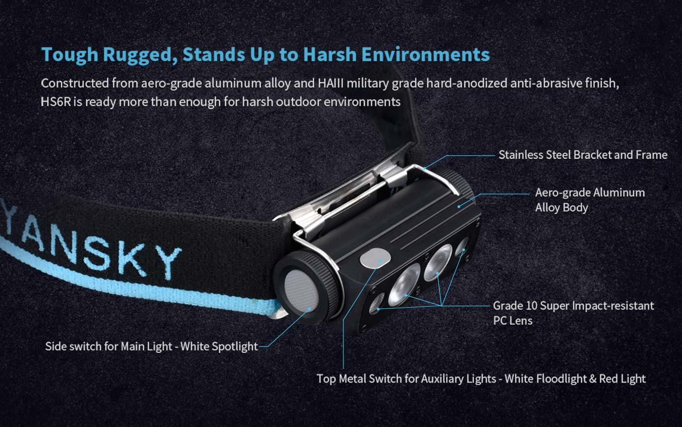bad weather led headlamp, strong housing reliable led head torch, led head flashlight
