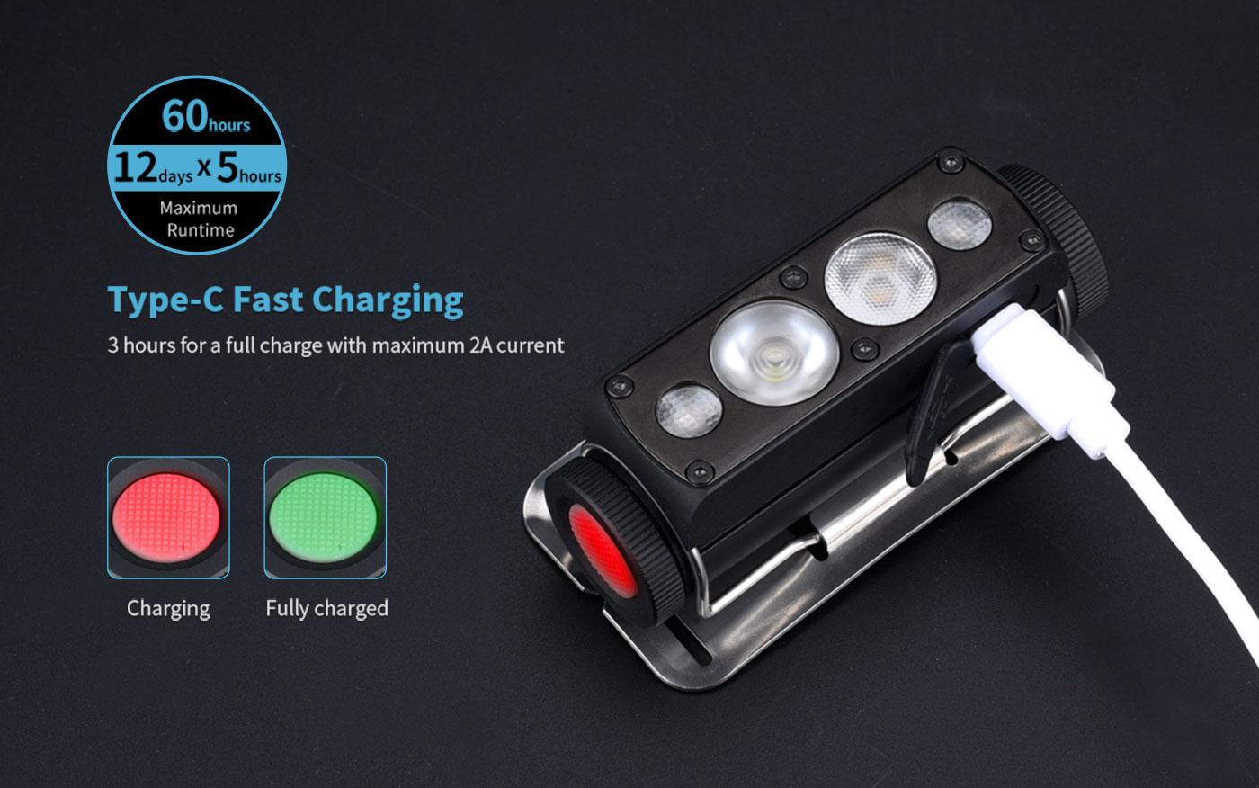 rechargeable led headlamp, headlamp rechargeable, rechargeable headlight
