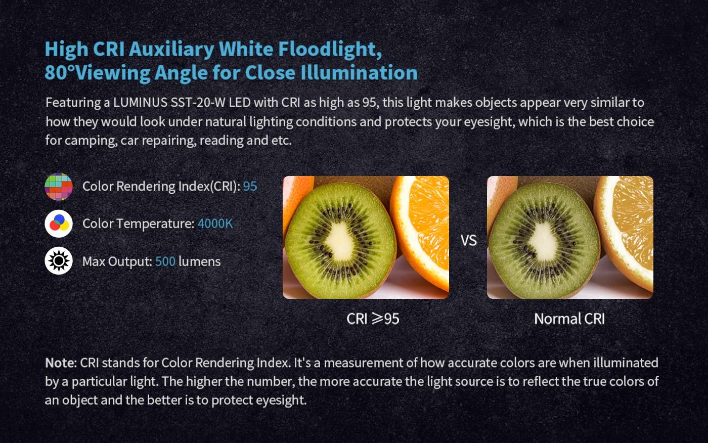 wide angle led headlamp, led headtorch reflecting real world